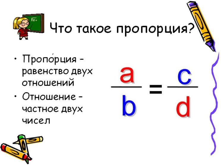 Решение задач с помощью пропорций